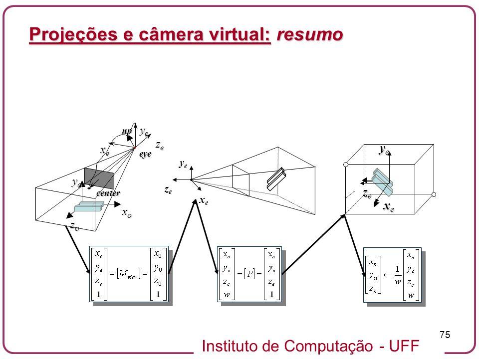 Instituto de Computação - UFF 75 Projeções e câmera virtual: resumo yeyeyeye center eye zozozozo yoyoyoyo xoxoxoxo zezezeze xexexexe up xexe yeye zeze xexexexe yeyeyeye zezezeze