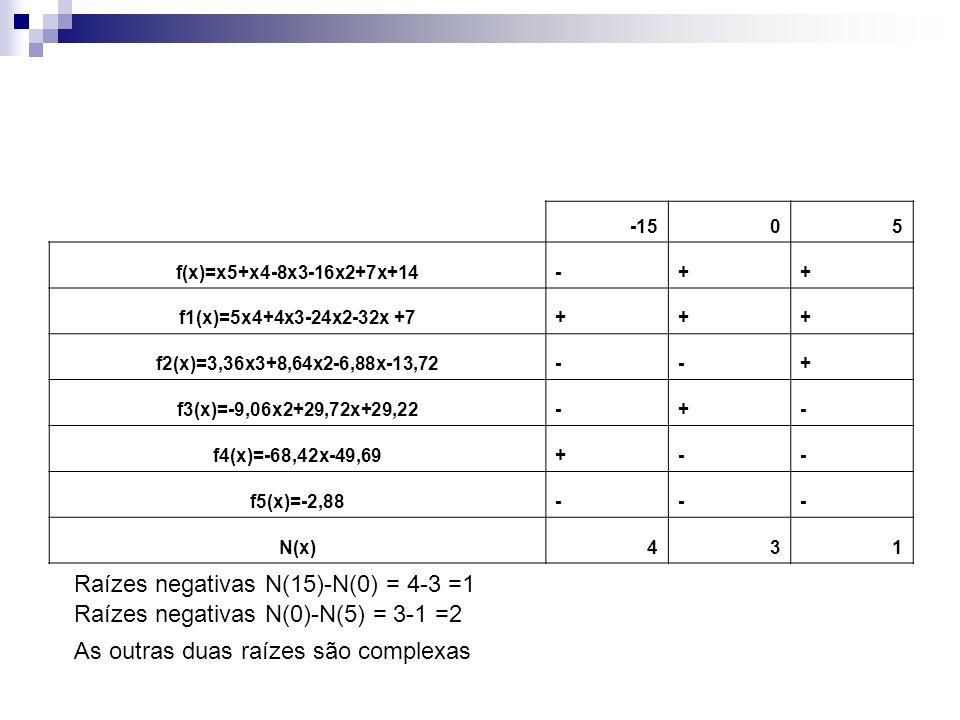 -1505 f(x)=x5+x4-8x3-16x2+7x+14-++ f1(x)=5x4+4x3-24x2-32x +7+++ f2(x)=3,36x3+8,64x2-6,88x-13,72--+ f3(x)=-9,06x2+29,72x+29,22-+- f4(x)=-68,42x-49,69+-