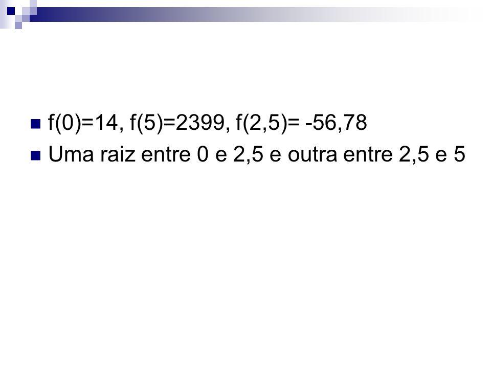 f(0)=14, f(5)=2399, f(2,5)= -56,78 Uma raiz entre 0 e 2,5 e outra entre 2,5 e 5