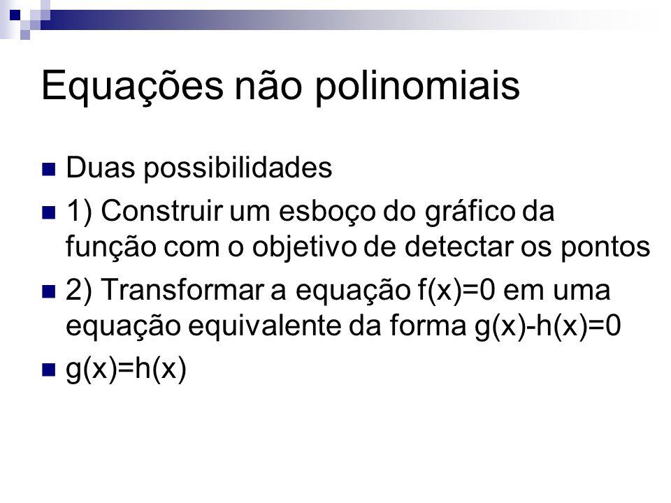 Equações não polinomiais Duas possibilidades 1) Construir um esboço do gráfico da função com o objetivo de detectar os pontos 2) Transformar a equação