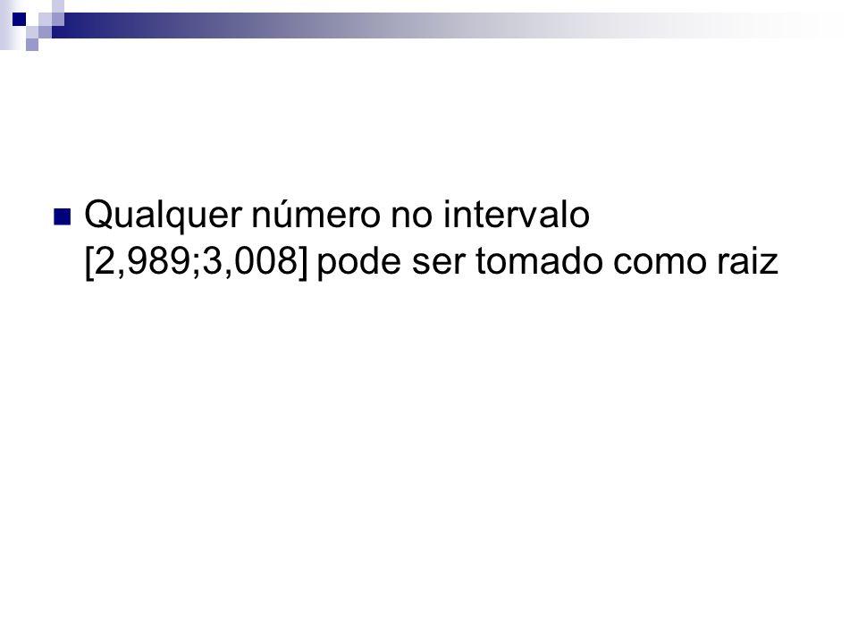 Qualquer número no intervalo [2,989;3,008] pode ser tomado como raiz