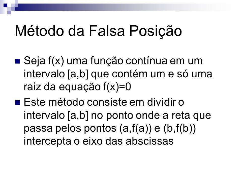 Método da Falsa Posição Seja f(x) uma função contínua em um intervalo [a,b] que contém um e só uma raiz da equação f(x)=0 Este método consiste em divi
