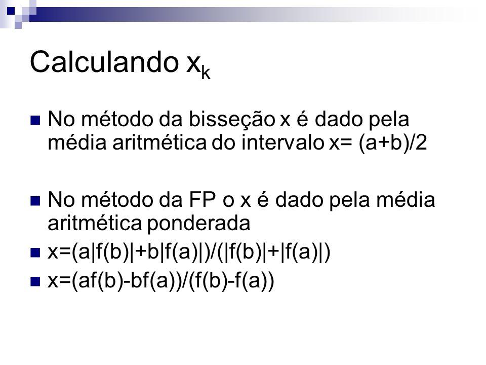 Calculando x k No método da bisseção x é dado pela média aritmética do intervalo x= (a+b)/2 No método da FP o x é dado pela média aritmética ponderada