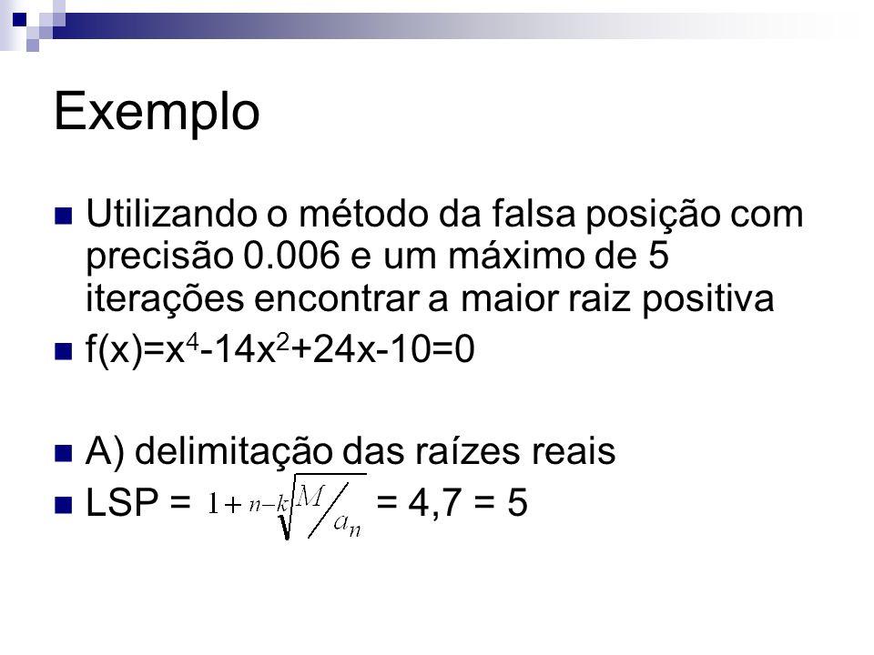 Exemplo Utilizando o método da falsa posição com precisão 0.006 e um máximo de 5 iterações encontrar a maior raiz positiva f(x)=x 4 -14x 2 +24x-10=0 A