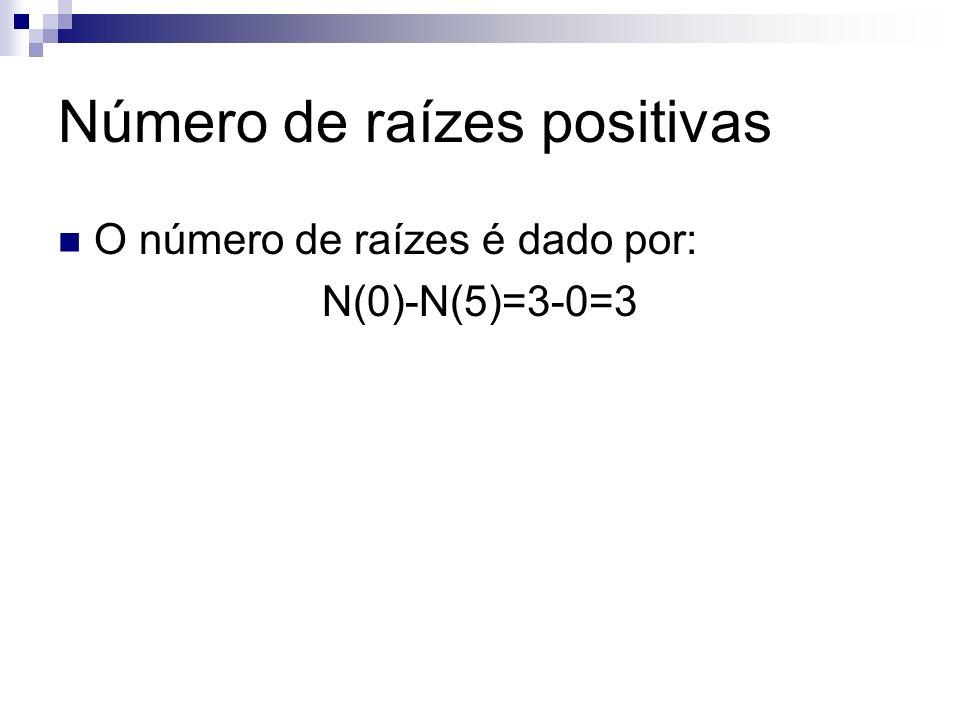 Número de raízes positivas O número de raízes é dado por: N(0)-N(5)=3-0=3