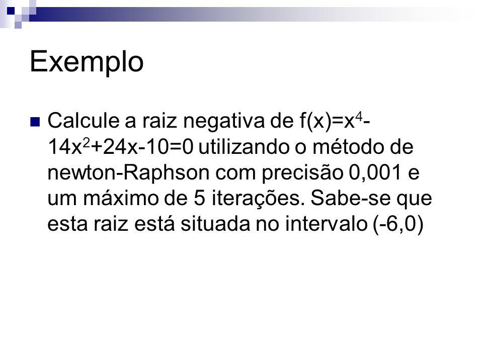 Exemplo Calcule a raiz negativa de f(x)=x 4 - 14x 2 +24x-10=0 utilizando o método de newton-Raphson com precisão 0,001 e um máximo de 5 iterações. Sab