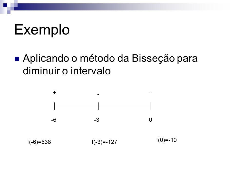 Exemplo Aplicando o método da Bisseção para diminuir o intervalo -60 +- -3 - f(-6)=638 f(0)=-10 f(-3)=-127