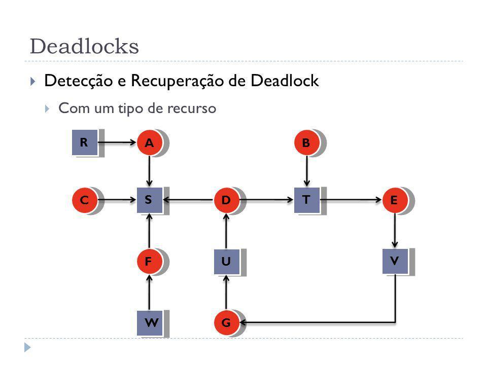 Deadlocks Detecção e Recuperação de Deadlock Com um tipo de recurso R A C S F W D U G V T B E