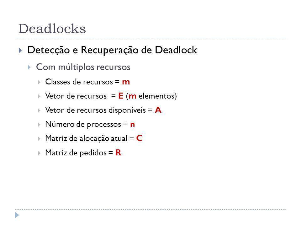 Deadlocks Detecção e Recuperação de Deadlock Com múltiplos recursos Classes de recursos = m Vetor de recursos = E (m elementos) Vetor de recursos disponíveis = A Número de processos = n Matriz de alocação atual = C Matriz de pedidos = R
