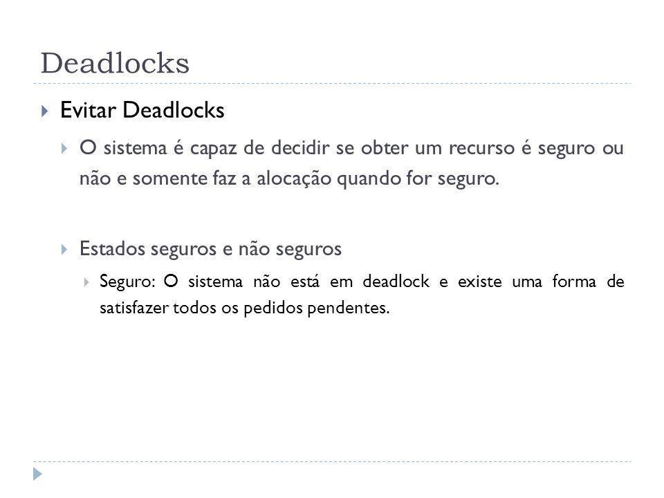 Deadlocks Evitar Deadlocks O sistema é capaz de decidir se obter um recurso é seguro ou não e somente faz a alocação quando for seguro.