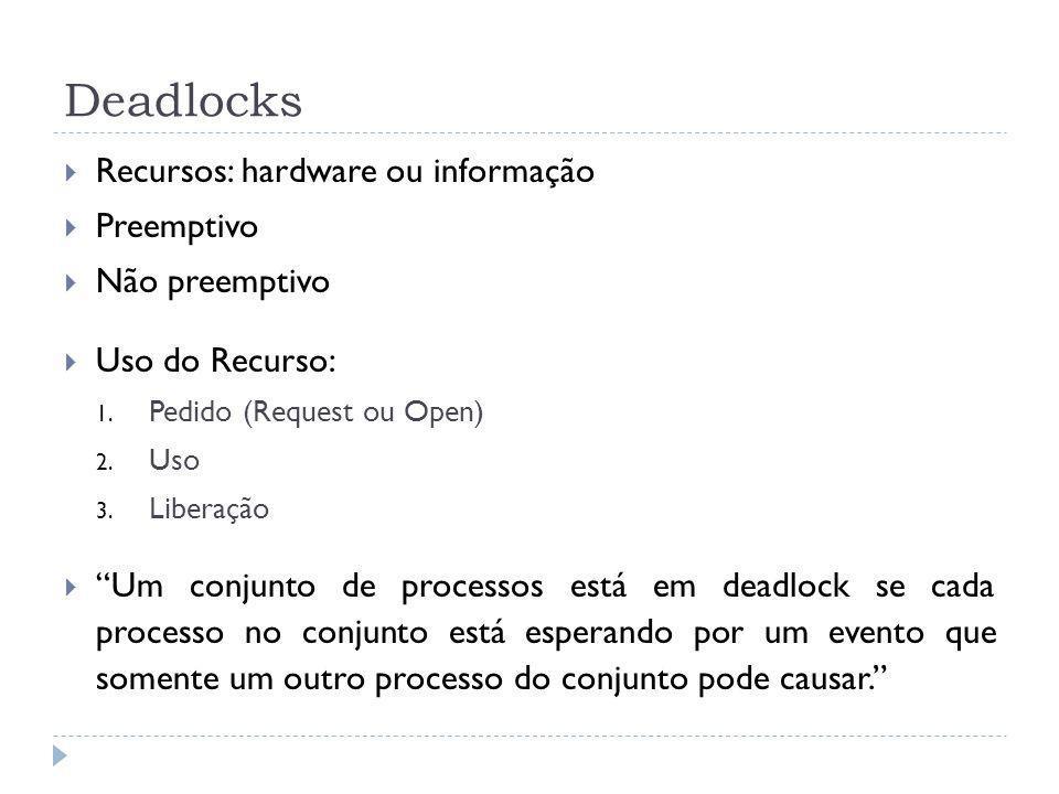 Deadlocks Recursos: hardware ou informação Preemptivo Não preemptivo Uso do Recurso: 1. Pedido (Request ou Open) 2. Uso 3. Liberação Um conjunto de pr