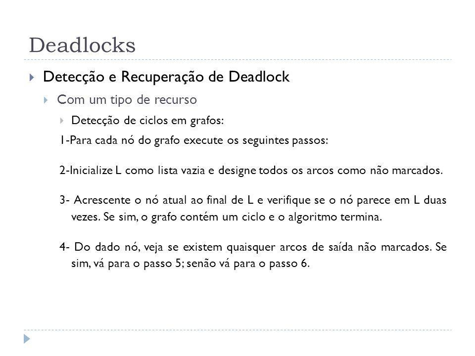 Deadlocks Detecção e Recuperação de Deadlock Com um tipo de recurso Detecção de ciclos em grafos: 1-Para cada nó do grafo execute os seguintes passos: 2-Inicialize L como lista vazia e designe todos os arcos como não marcados.