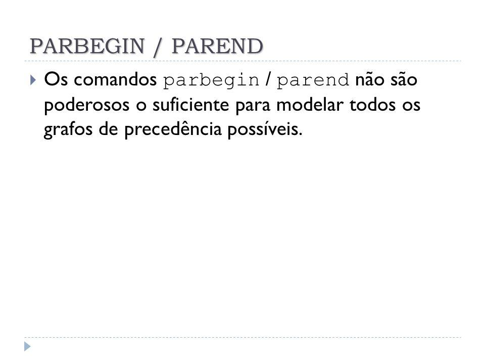 PARBEGIN / PAREND Os comandos parbegin / parend não são poderosos o suficiente para modelar todos os grafos de precedência possíveis.