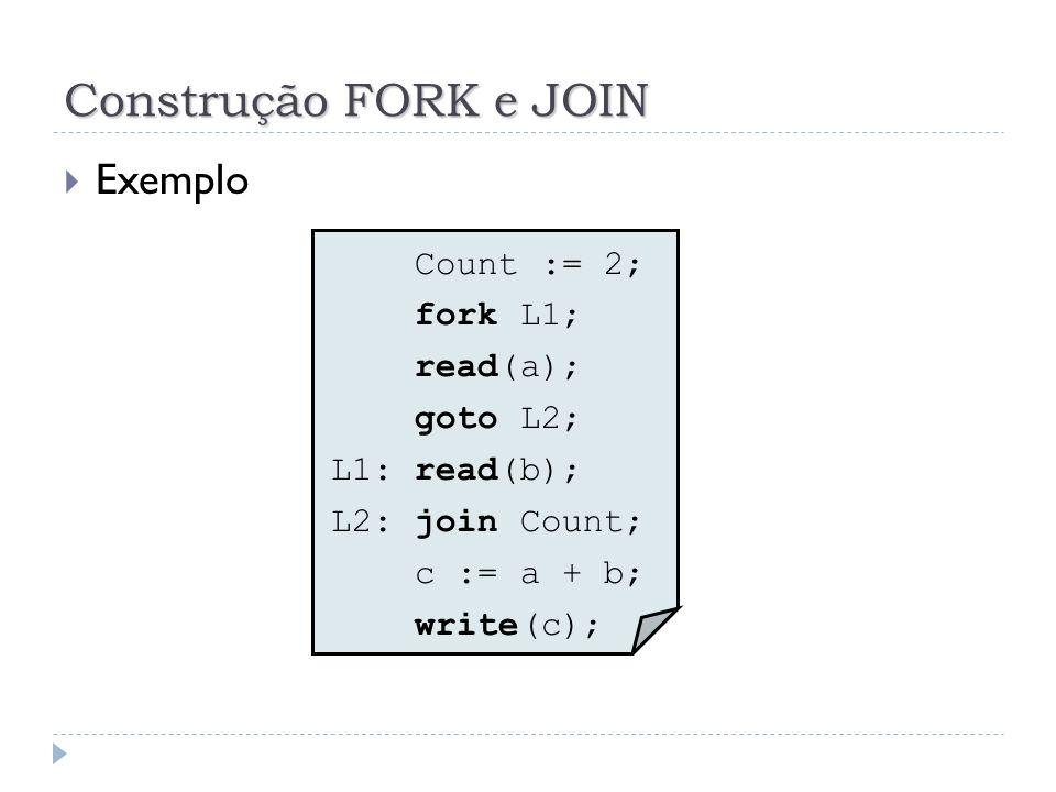 Construção FORK e JOIN Exemplo Count := 2; fork L1; read(a); goto L2; L1: read(b); L2: join Count; c := a + b; write(c);