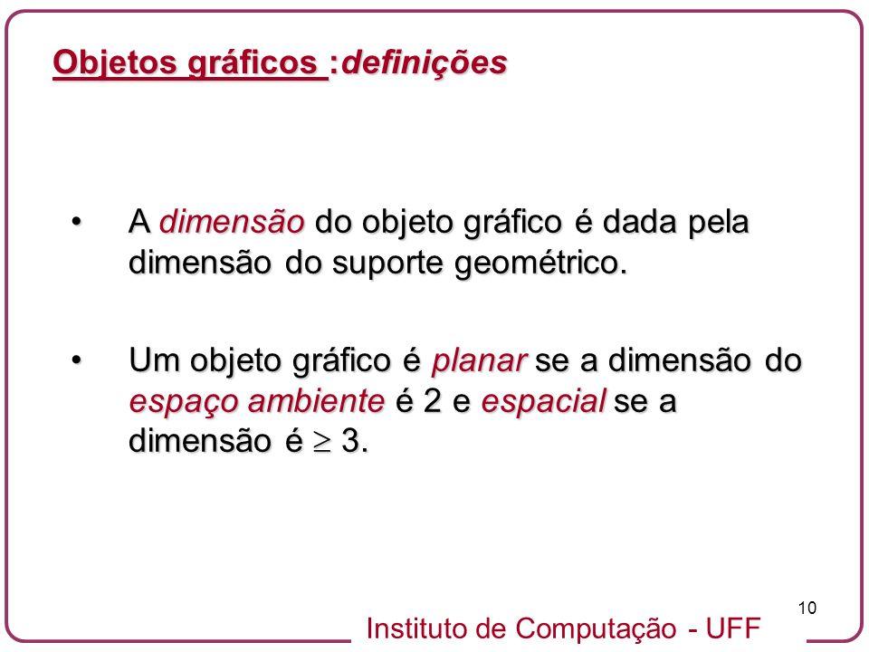 Instituto de Computação - UFF 10 Objetos gráficos :definições A dimensão do objeto gráfico é dada pela dimensão do suporte geométrico.A dimensão do ob
