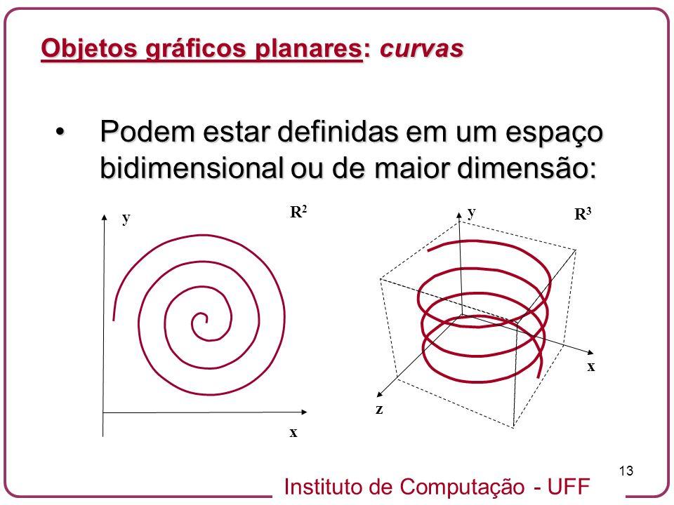 Instituto de Computação - UFF 13 Objetos gráficos planares: curvas Podem estar definidas em um espaço bidimensional ou de maior dimensão:Podem estar d