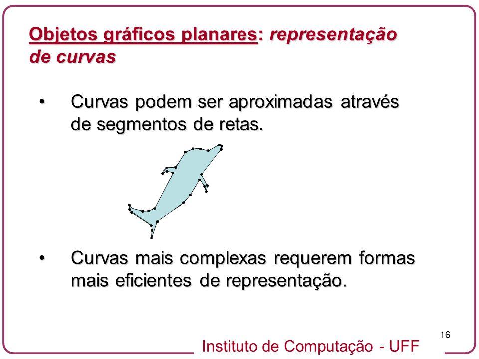 Instituto de Computação - UFF 16 Objetos gráficos planares: representação de curvas Curvas podem ser aproximadas através de segmentos de retas.Curvas