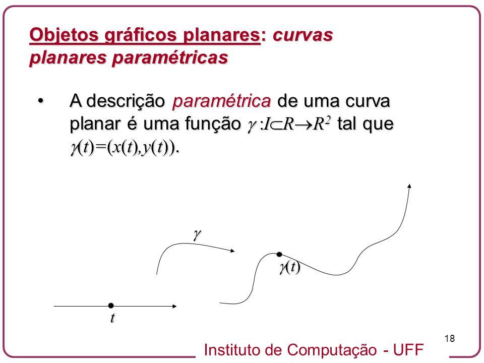 Instituto de Computação - UFF 18 Objetos gráficos planares: curvas planares paramétricas A descrição paramétrica de uma curva planar é uma função :I R