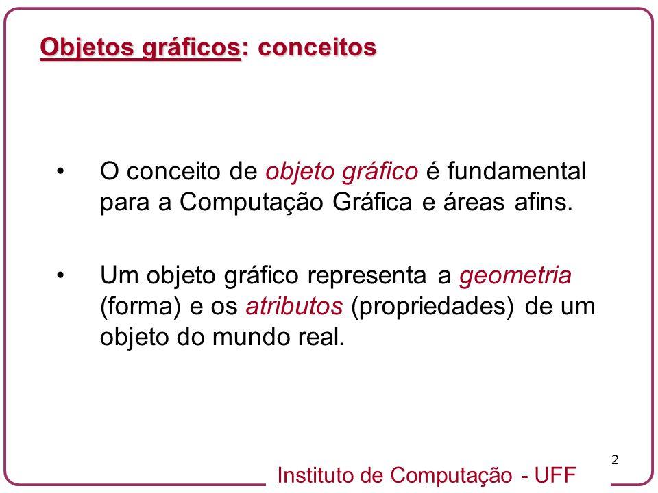 Instituto de Computação - UFF 2 Objetos gráficos: conceitos O conceito de objeto gráfico é fundamental para a Computação Gráfica e áreas afins. Um obj