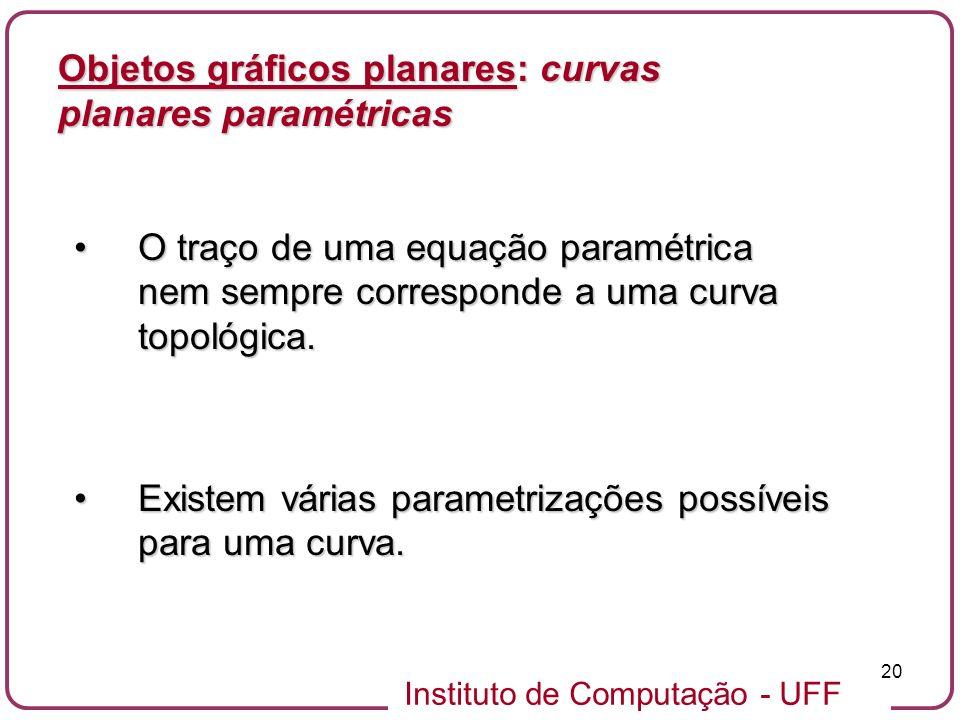 Instituto de Computação - UFF 20 Objetos gráficos planares: curvas planares paramétricas O traço de uma equação paramétrica nem sempre corresponde a u
