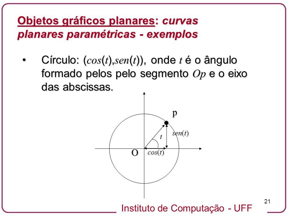 Instituto de Computação - UFF 21 Objetos gráficos planares: curvas planares paramétricas - exemplos Círculo: ( cos ( t ), sen ( t )), onde t é o ângul