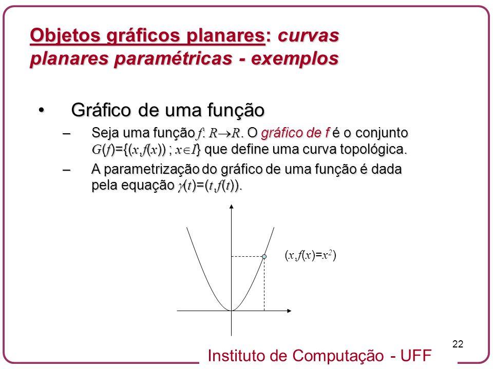 Instituto de Computação - UFF 22 Objetos gráficos planares: curvas planares paramétricas - exemplos Gráfico de uma funçãoGráfico de uma função –Seja u