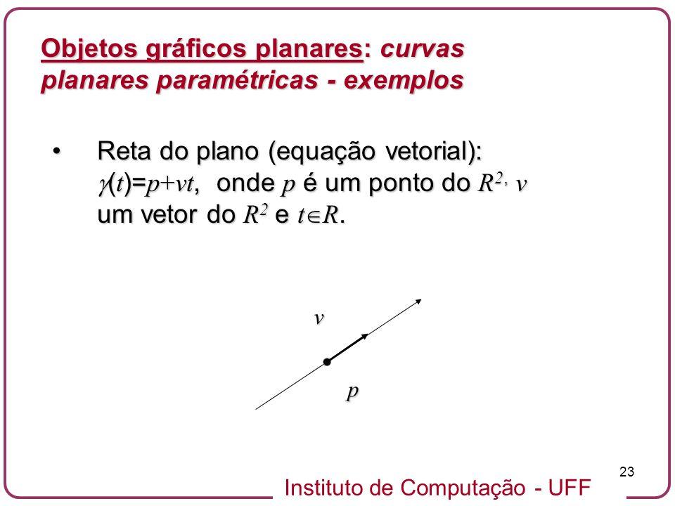 Instituto de Computação - UFF 23 Objetos gráficos planares: curvas planares paramétricas - exemplos Reta do plano (equação vetorial): ( t )= p+vt, ond