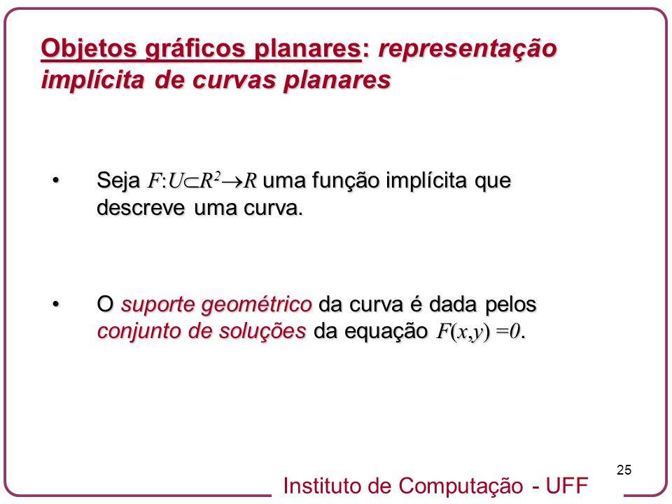 Instituto de Computação - UFF 25 Objetos gráficos planares: representação implícita de curvas planares Seja F:U R 2 R uma função implícita que descrev