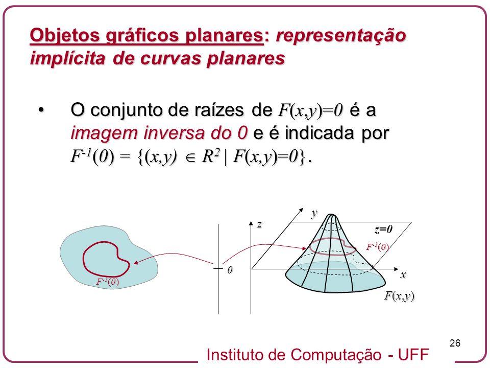 Instituto de Computação - UFF 26 Objetos gráficos planares: representação implícita de curvas planares O conjunto de raízes de F(x,y)=0 é a imagem inv