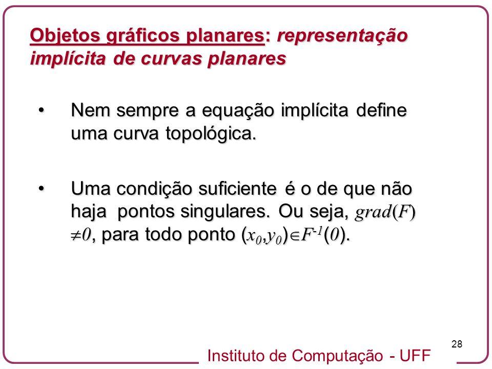 Instituto de Computação - UFF 28 Objetos gráficos planares: representação implícita de curvas planares Nem sempre a equação implícita define uma curva