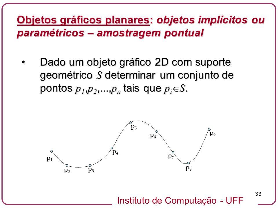 Instituto de Computação - UFF 33 Objetos gráficos planares: objetos implícitos ou paramétricos – amostragem pontual Dado um objeto gráfico 2D com supo