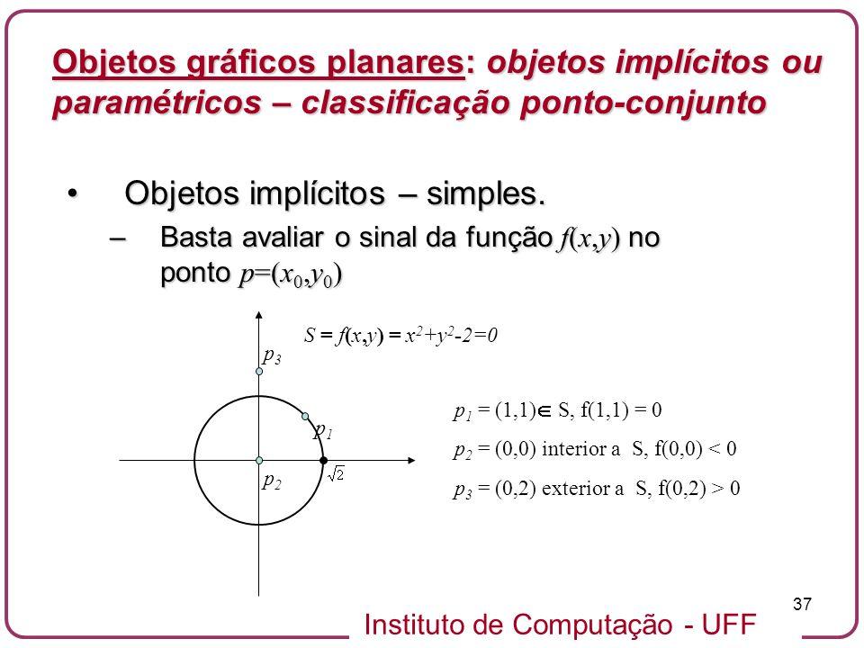 Instituto de Computação - UFF 37 Objetos gráficos planares: objetos implícitos ou paramétricos – classificação ponto-conjunto Objetos implícitos – sim