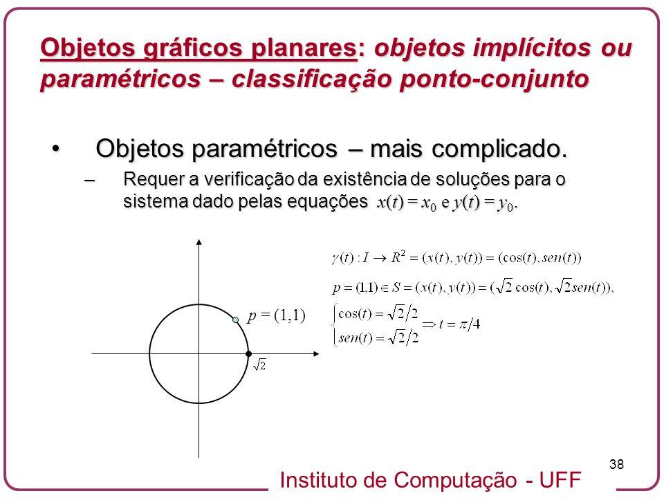 Instituto de Computação - UFF 38 Objetos gráficos planares: objetos implícitos ou paramétricos – classificação ponto-conjunto Objetos paramétricos – m