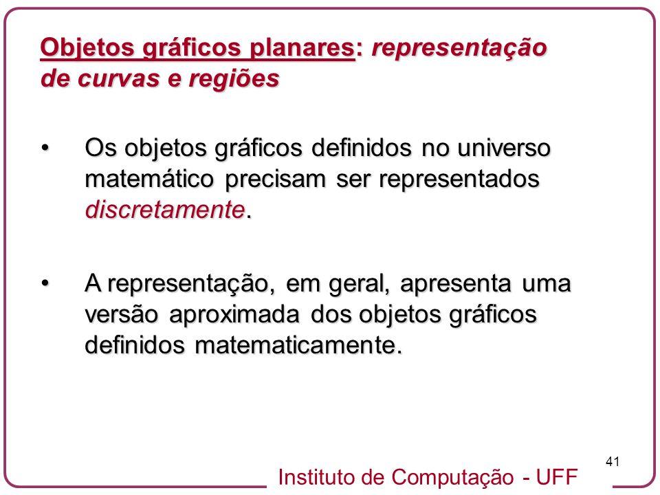 Instituto de Computação - UFF 41 Objetos gráficos planares: representação de curvas e regiões Os objetos gráficos definidos no universo matemático pre