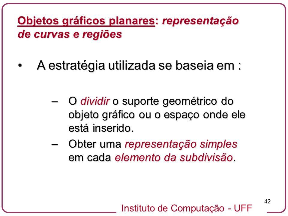 Instituto de Computação - UFF 42 Objetos gráficos planares: representação de curvas e regiões A estratégia utilizada se baseia em :A estratégia utiliz