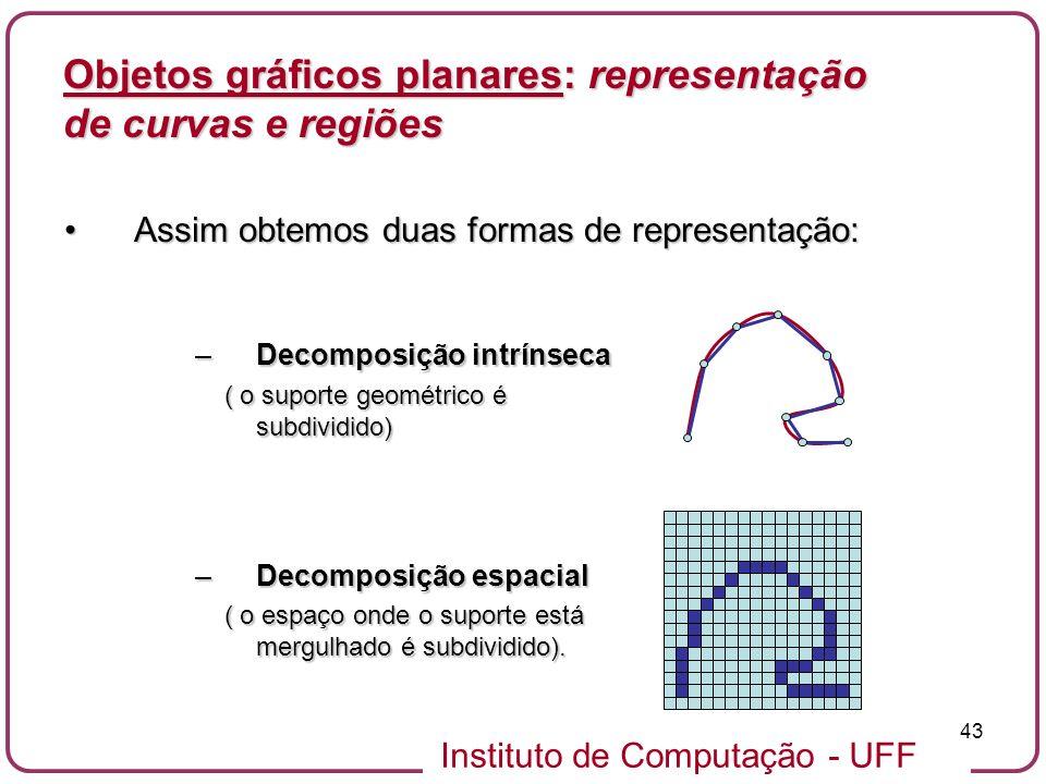 Instituto de Computação - UFF 43 Objetos gráficos planares: representação de curvas e regiões Assim obtemos duas formas de representação:Assim obtemos