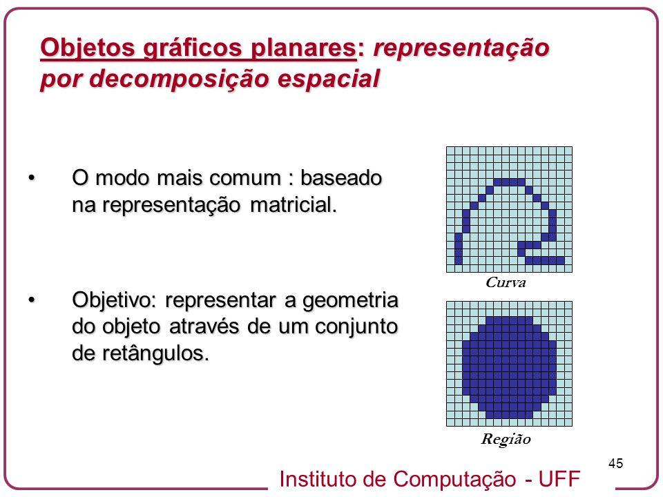 Instituto de Computação - UFF 45 Objetos gráficos planares: representação por decomposição espacial O modo mais comum : baseado na representação matri