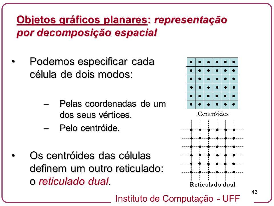 Instituto de Computação - UFF 46 Objetos gráficos planares: representação por decomposição espacial Podemos especificar cada célula de dois modos:Pode