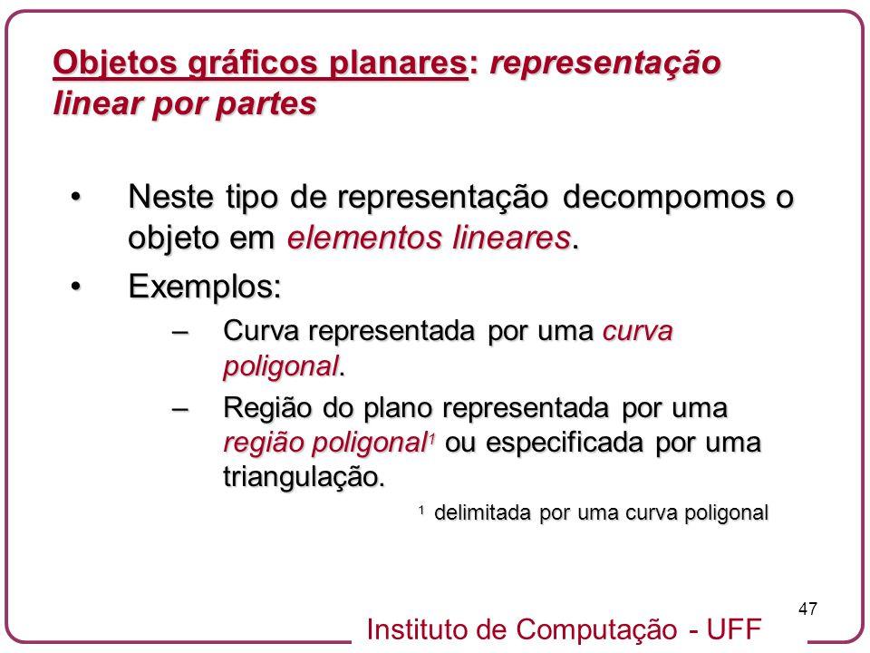 Instituto de Computação - UFF 47 Objetos gráficos planares: representação linear por partes Neste tipo de representação decompomos o objeto em element