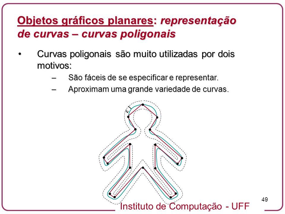 Instituto de Computação - UFF 49 Objetos gráficos planares: representação de curvas – curvas poligonais Curvas poligonais são muito utilizadas por doi