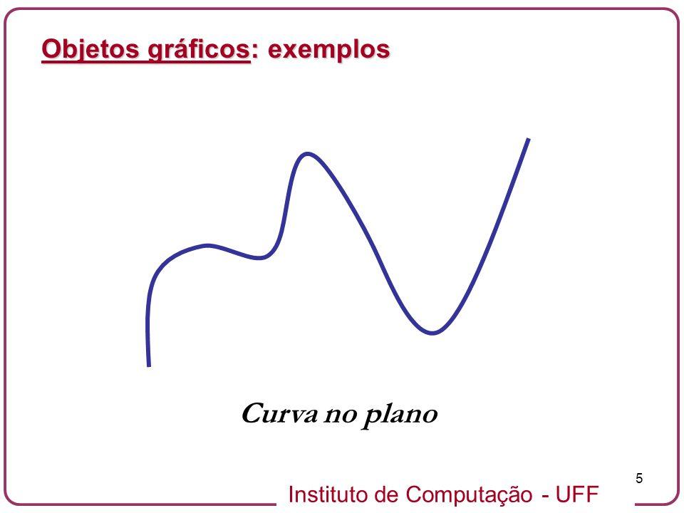 Instituto de Computação - UFF 56 Objetos gráficos planares: Poligonização de curvas implícitas Para poligonizar uma curva definida implicitamente por uma função F:U R 2 R devemos tomar amostras do conjunto F -1 (0).Para poligonizar uma curva definida implicitamente por uma função F:U R 2 R devemos tomar amostras do conjunto F -1 (0).