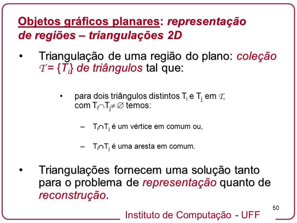 Instituto de Computação - UFF 50 Objetos gráficos planares: representação de regiões – triangulações 2D Triangulação de uma região do plano: coleção T