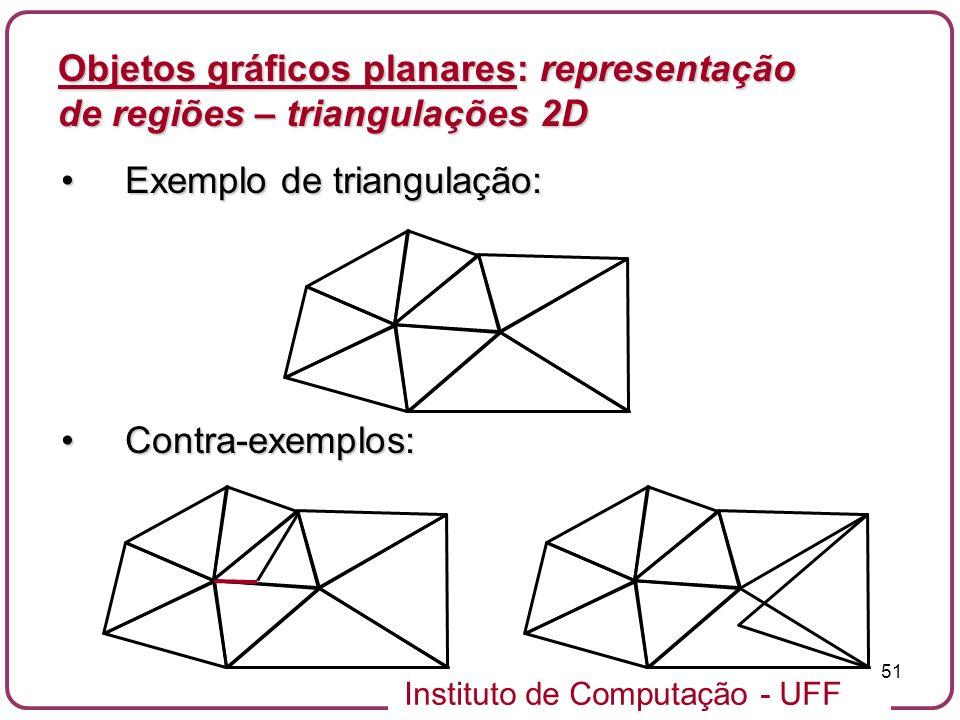 Instituto de Computação - UFF 51 Objetos gráficos planares: representação de regiões – triangulações 2D Exemplo de triangulação:Exemplo de triangulaçã