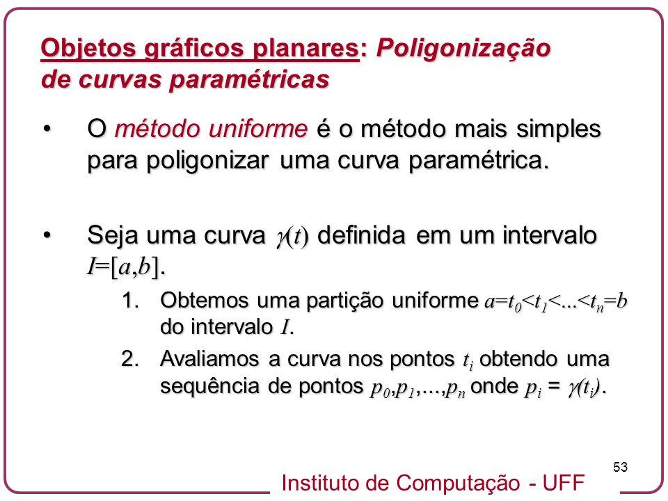 Instituto de Computação - UFF 53 Objetos gráficos planares: Poligonização de curvas paramétricas O método uniforme é o método mais simples para poligo