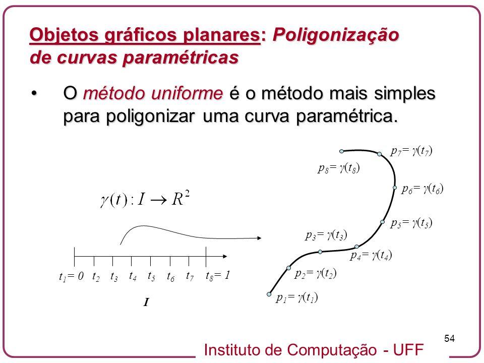Instituto de Computação - UFF 54 Objetos gráficos planares: Poligonização de curvas paramétricas O método uniforme é o método mais simples para poligo