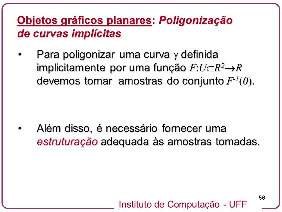 Instituto de Computação - UFF 56 Objetos gráficos planares: Poligonização de curvas implícitas Para poligonizar uma curva definida implicitamente por