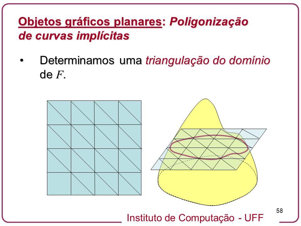 Instituto de Computação - UFF 58 Objetos gráficos planares: Poligonização de curvas implícitas Determinamos uma triangulação do domínio de F.Determina