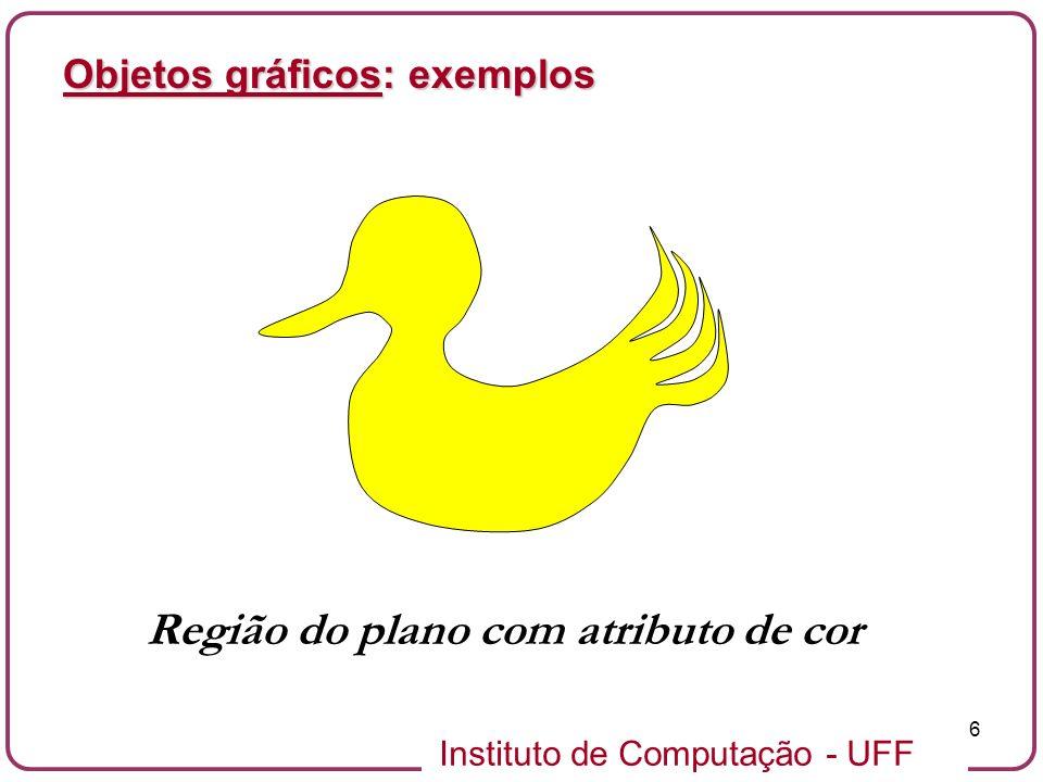Instituto de Computação - UFF 27 Objetos gráficos planares: representação implícita de curvas planares Exemplos:Exemplos: –(Equação implícita da reta) ax+by+c=0, ab 0ax+by+c=0, ab 0 –(Equação implícita do círculo) x 2 +y 2 -r 2 = 0x 2 +y 2 -r 2 = 0