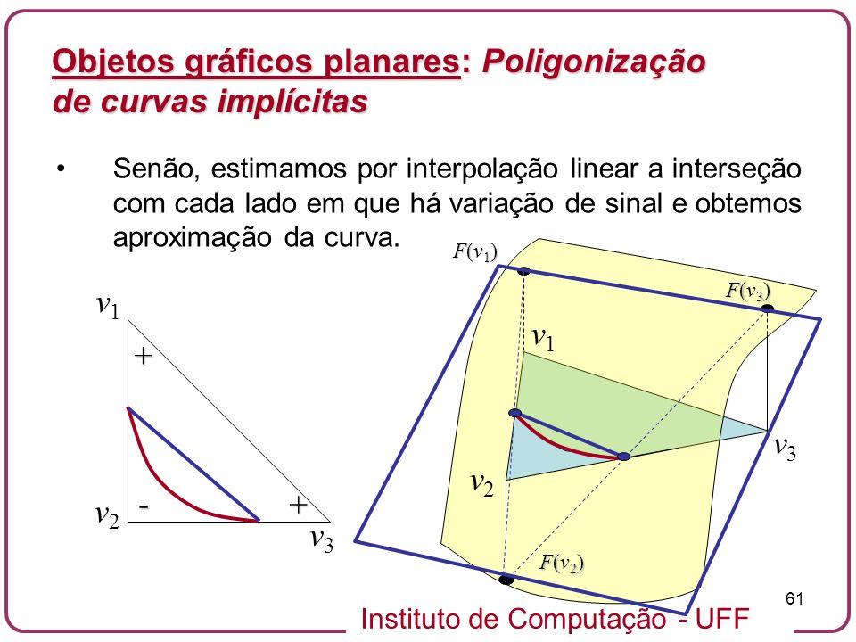 Instituto de Computação - UFF 61 Objetos gráficos planares: Poligonização de curvas implícitas Senão, estimamos por interpolação linear a interseção c