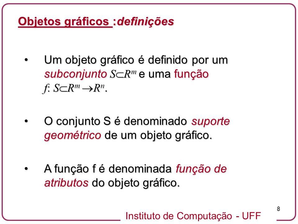 Instituto de Computação - UFF 9 Objetos gráficos :definições Geometria - S R 3 Objeto gráfico – geometria + atributos Cor em canais vermelho (r), verde(g) e azul(b).